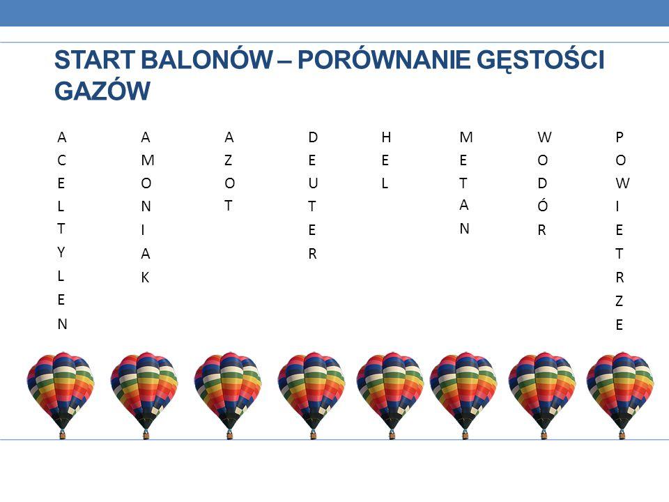 Start balonów – porównanie gęstości gazów