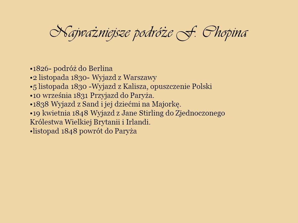 Najważniejsze podróże F. Chopina