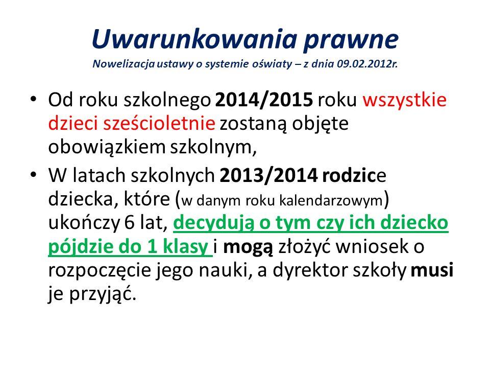 Uwarunkowania prawne Nowelizacja ustawy o systemie oświaty – z dnia 09