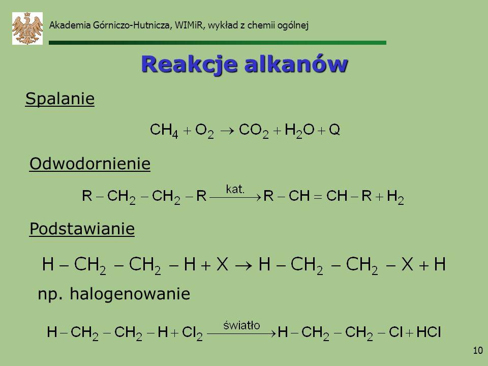 Reakcje alkanów Spalanie Odwodornienie Podstawianie np. halogenowanie