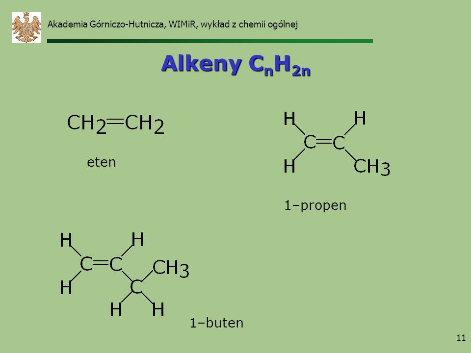 Alkeny CnH2n eten 1–propen 1–buten