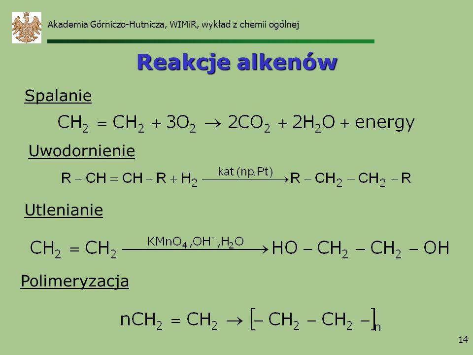 Reakcje alkenów Spalanie Uwodornienie Utlenianie Polimeryzacja