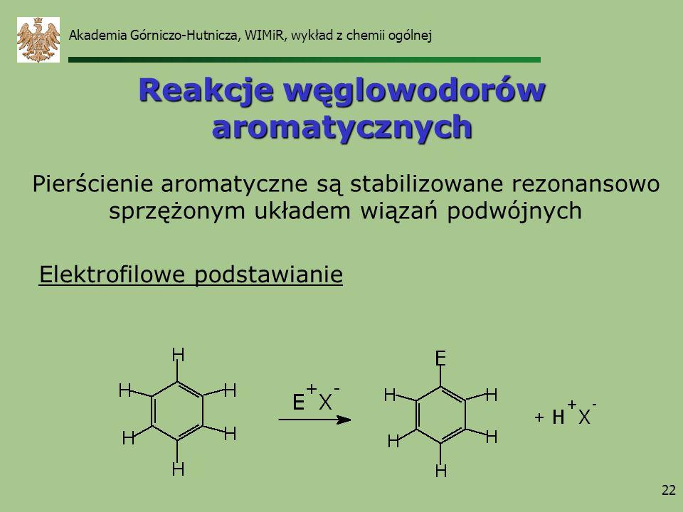 Reakcje węglowodorów aromatycznych
