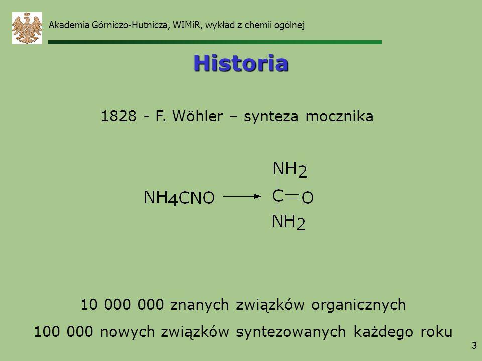 Historia 1828 - F. Wöhler – synteza mocznika