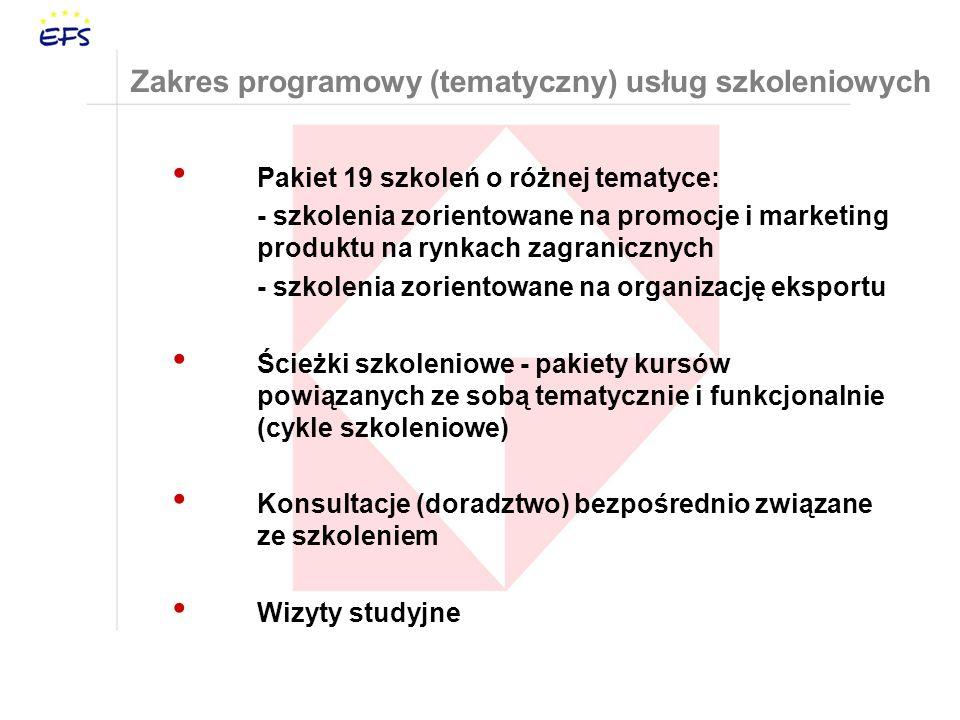 Zakres programowy (tematyczny) usług szkoleniowych
