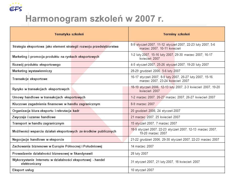 Harmonogram szkoleń w 2007 r.