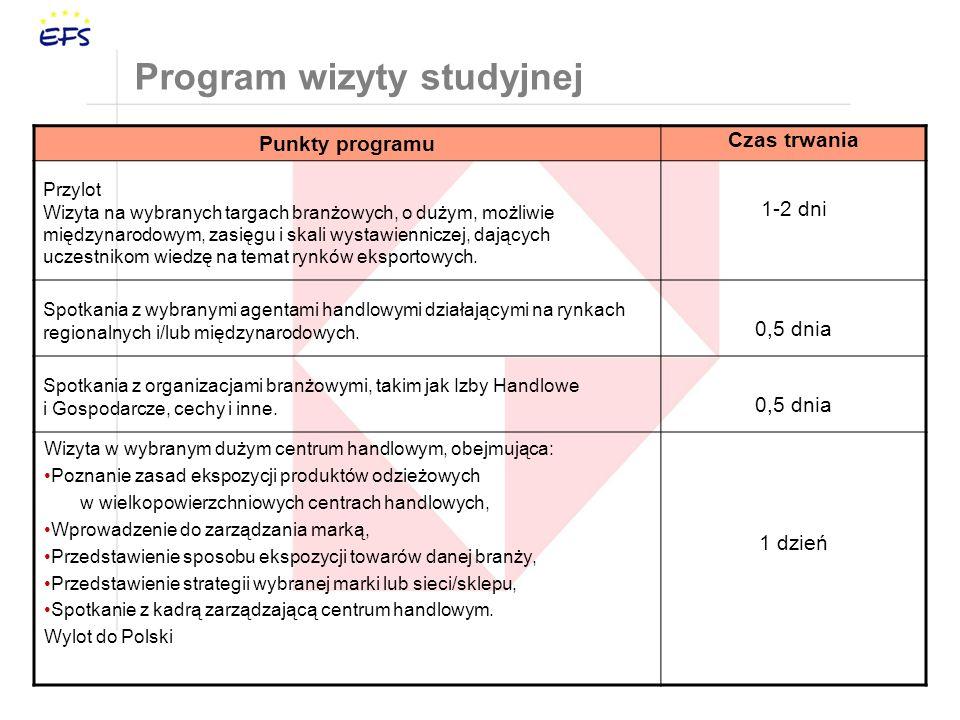 Program wizyty studyjnej