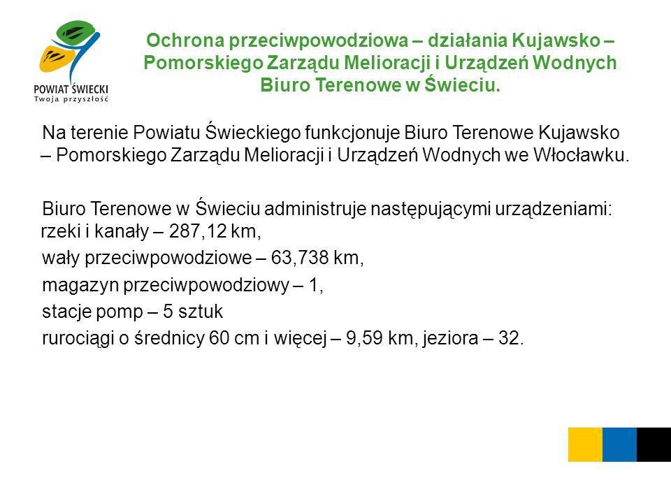 Ochrona przeciwpowodziowa – działania Kujawsko – Pomorskiego Zarządu Melioracji i Urządzeń Wodnych Biuro Terenowe w Świeciu.