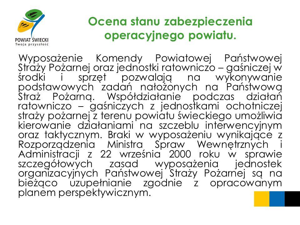 Ocena stanu zabezpieczenia operacyjnego powiatu.