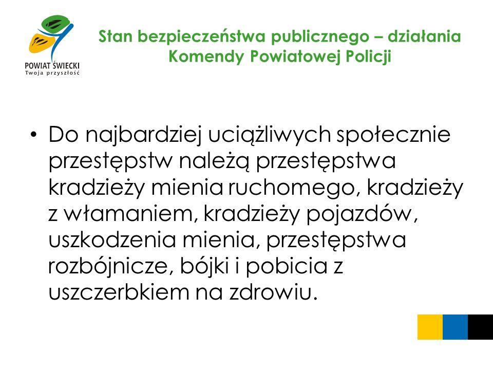 Stan bezpieczeństwa publicznego – działania Komendy Powiatowej Policji
