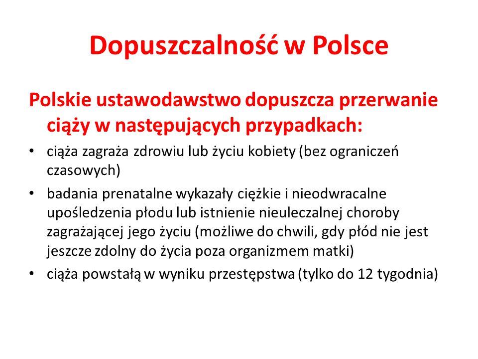 Dopuszczalność w Polsce