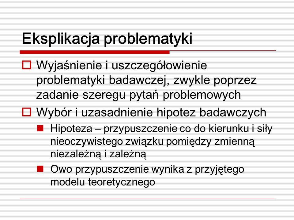 Eksplikacja problematyki