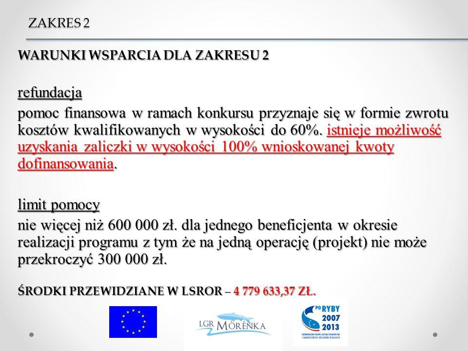 ZAKRES 2 WARUNKI WSPARCIA DLA ZAKRESU 2. refundacja.