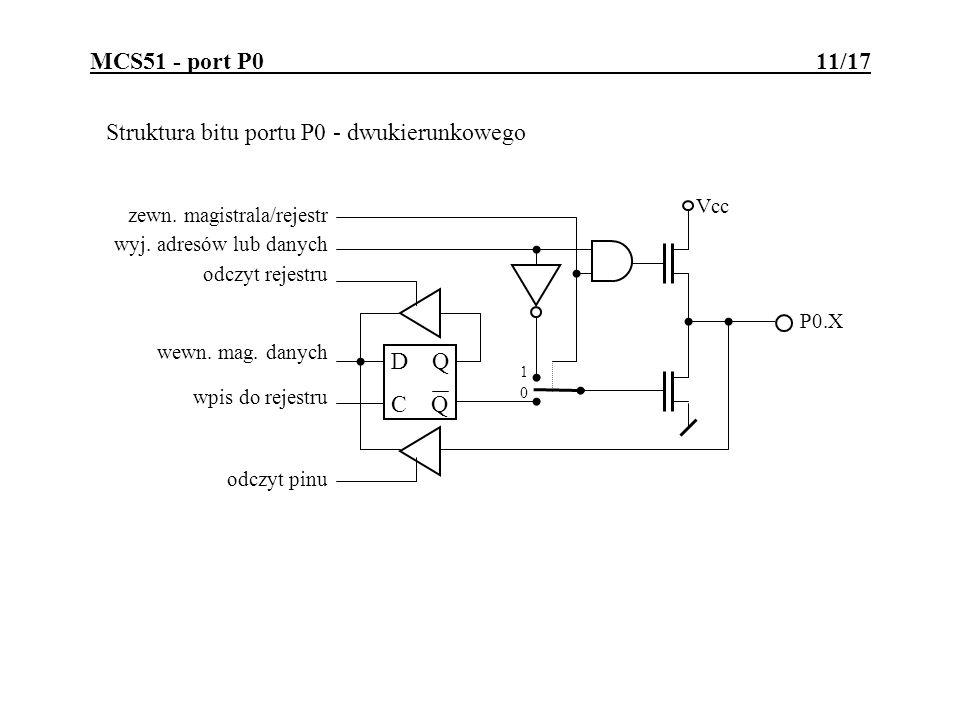 Struktura bitu portu P0 - dwukierunkowego