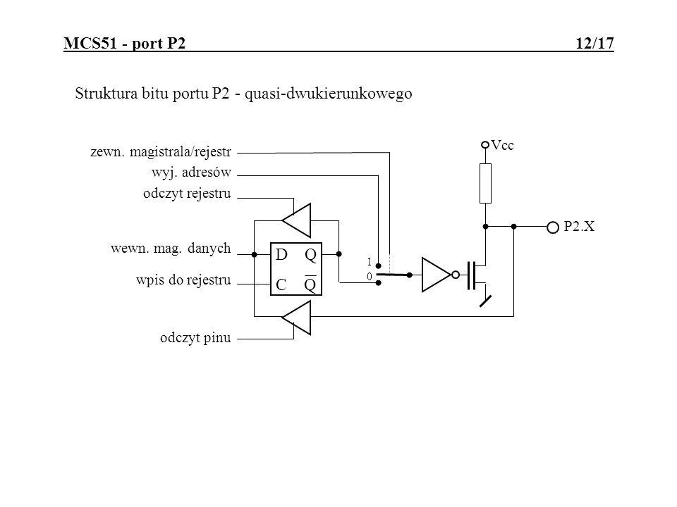 Struktura bitu portu P2 - quasi-dwukierunkowego
