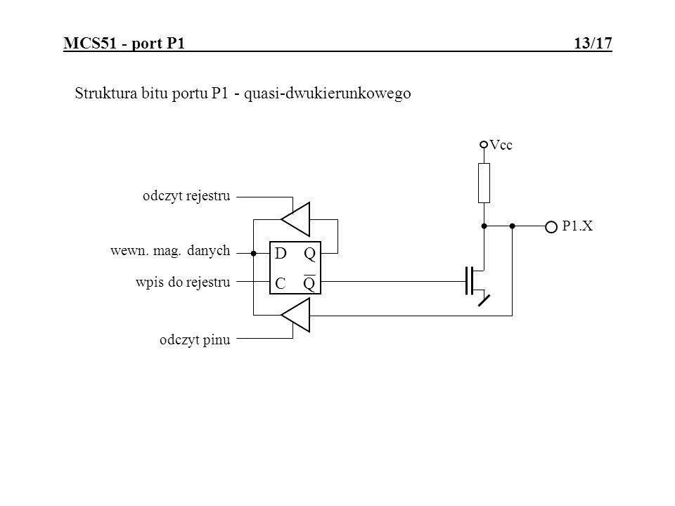 Struktura bitu portu P1 - quasi-dwukierunkowego