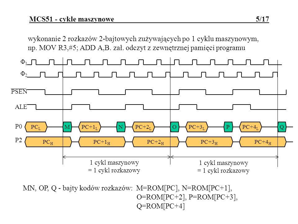 MCS51 - cykle maszynowe 5/17