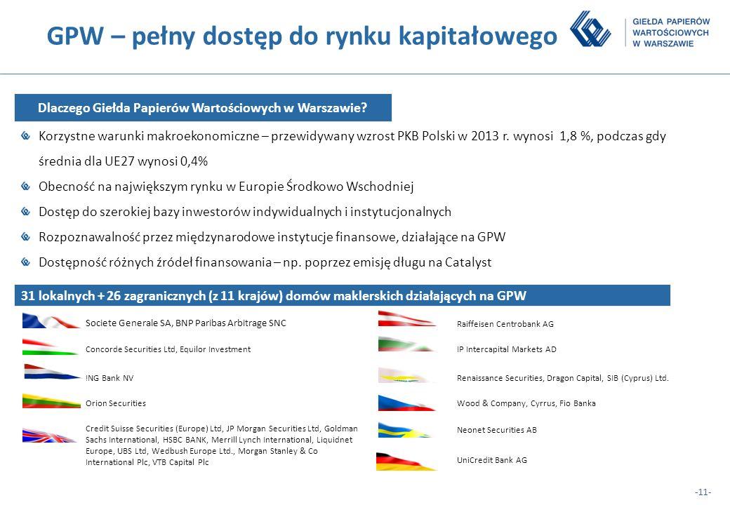 GPW – pełny dostęp do rynku kapitałowego