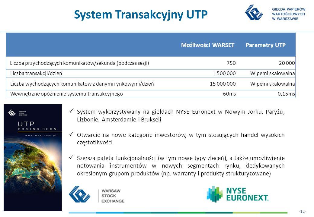 System Transakcyjny UTP