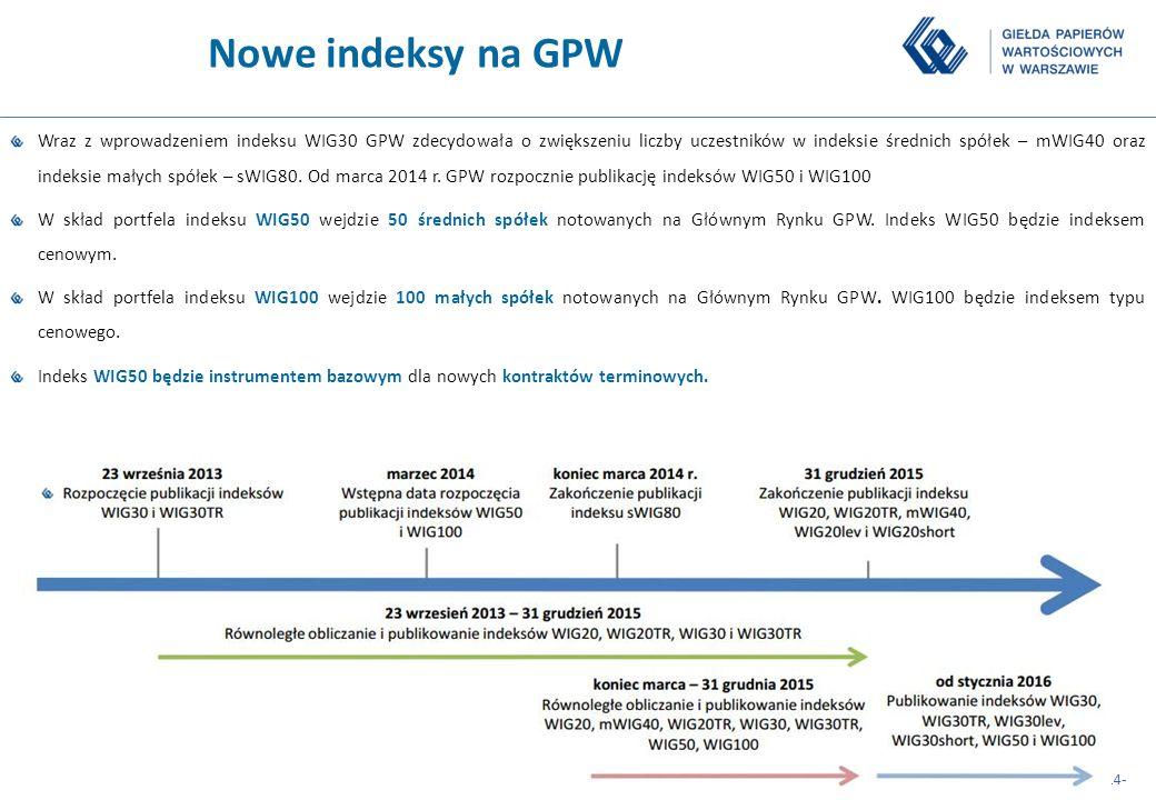 Nowe indeksy na GPW