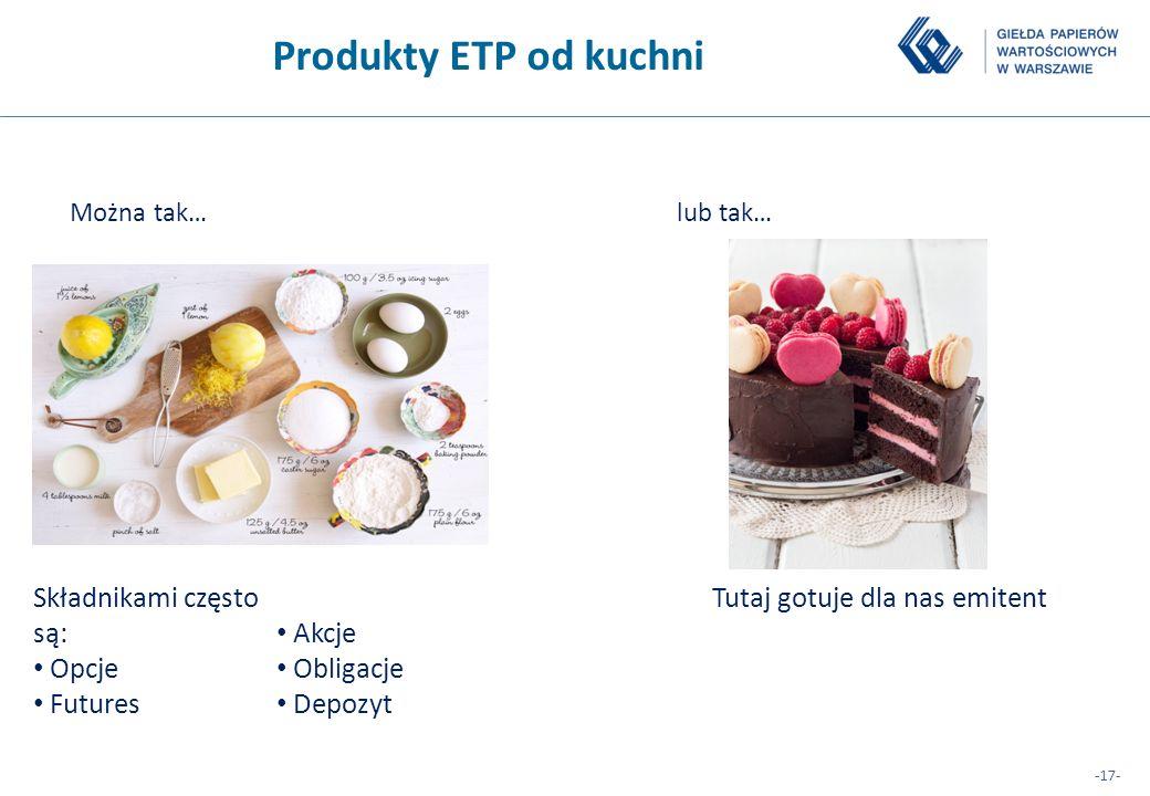 Produkty ETP od kuchni Składnikami często są: Akcje Opcje Obligacje