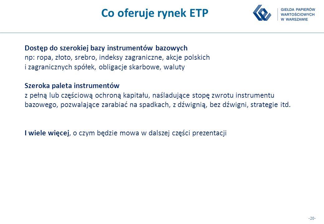 Co oferuje rynek ETP Dostęp do szerokiej bazy instrumentów bazowych