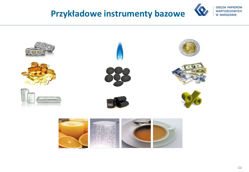 Przykładowe instrumenty bazowe