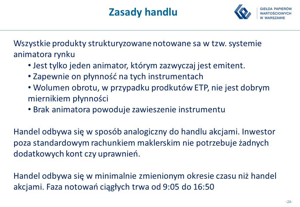 Zasady handlu Wszystkie produkty strukturyzowane notowane sa w tzw. systemie animatora rynku.