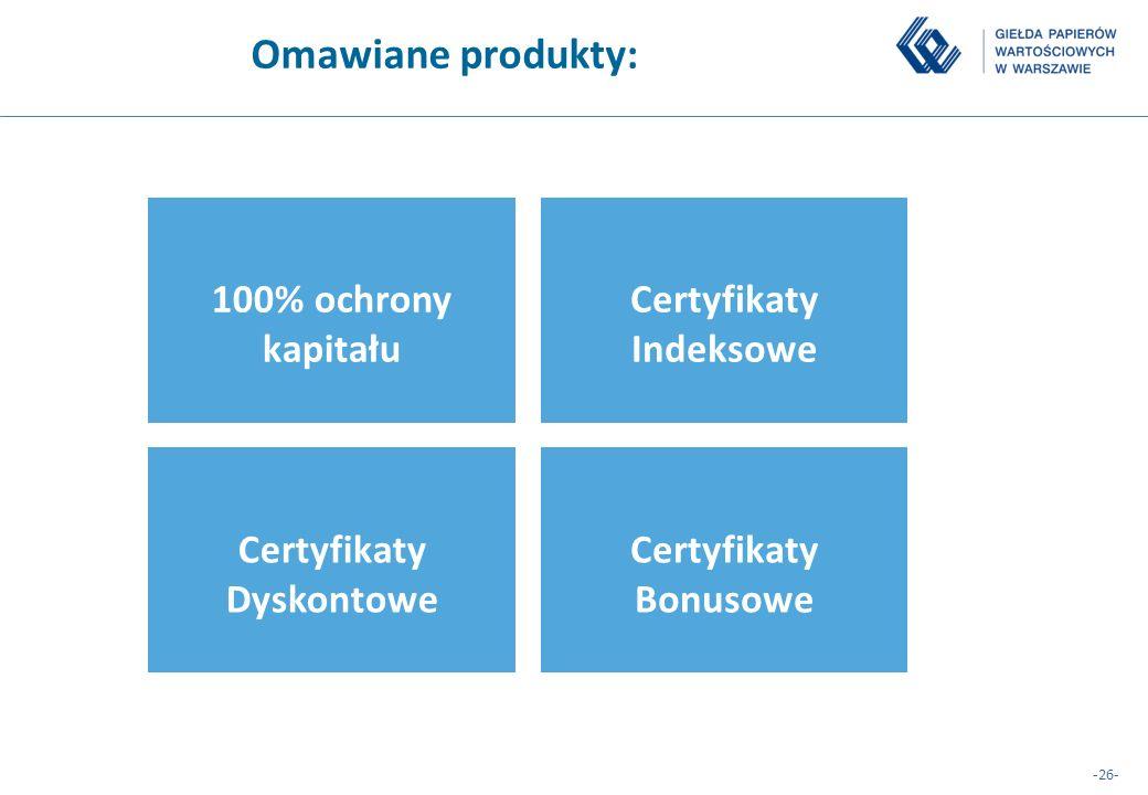 Certyfikaty Indeksowe Certyfikaty Dyskontowe