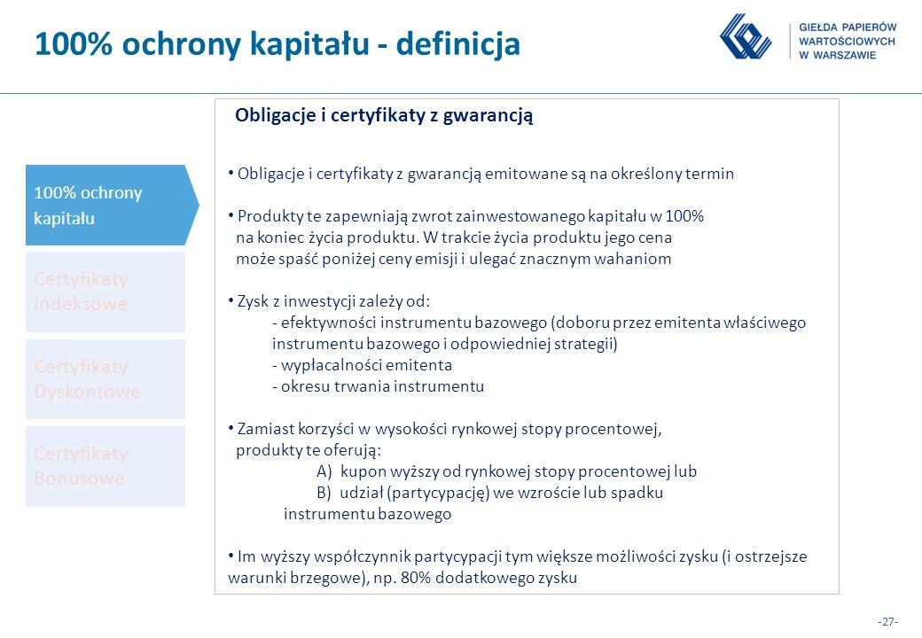 100% ochrony kapitału - definicja