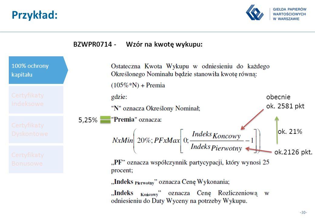 Przykład: BZWPR0714 - Wzór na kwotę wykupu: obecnie ok. 2581 pkt 5,25%
