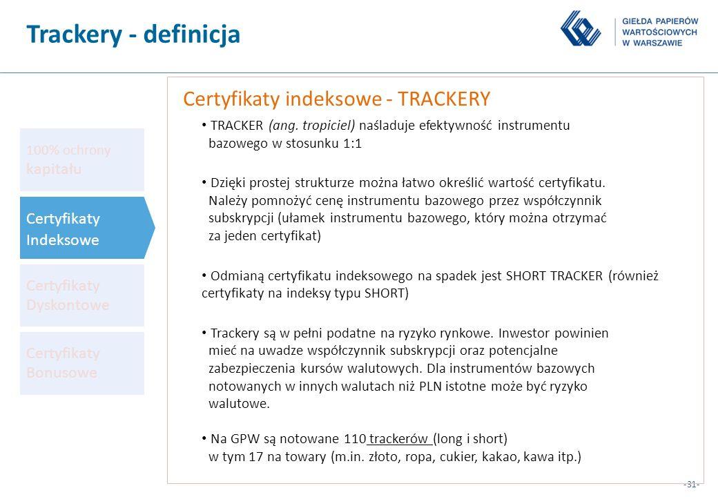 Trackery - definicja Certyfikaty indeksowe - TRACKERY