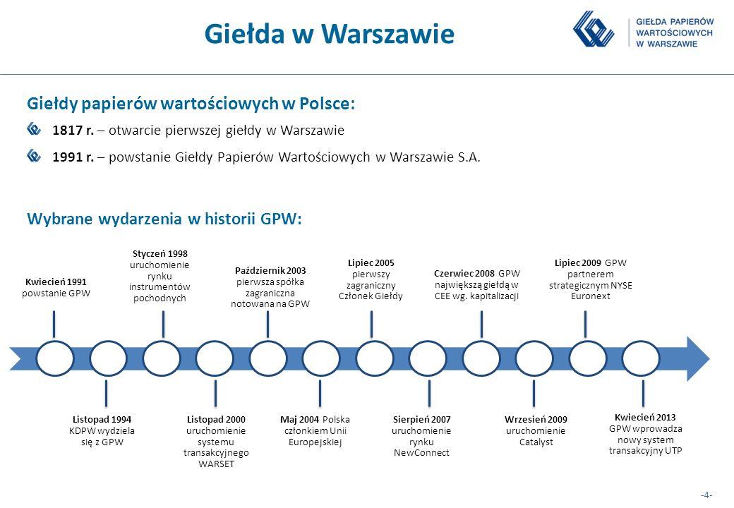 Giełda w Warszawie Giełdy papierów wartościowych w Polsce: