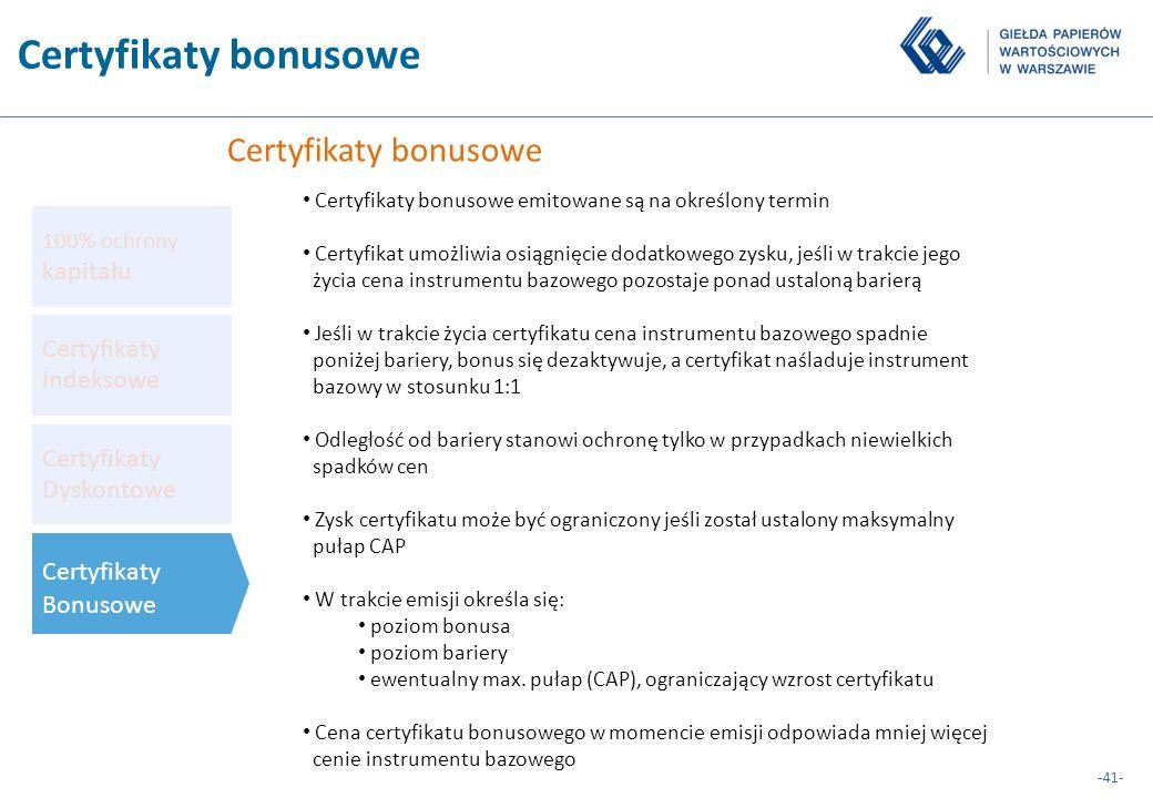 Certyfikaty bonusowe Certyfikaty bonusowe Certyfikaty Indeksowe
