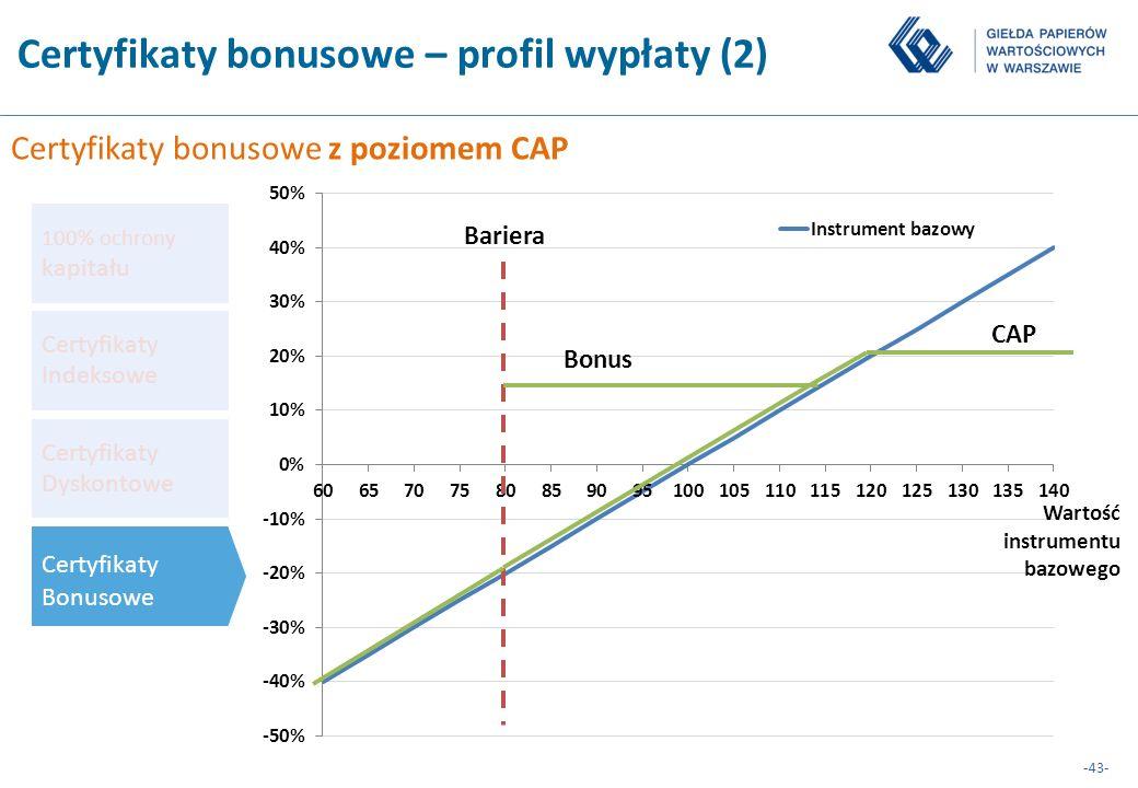 Certyfikaty bonusowe – profil wypłaty (2)
