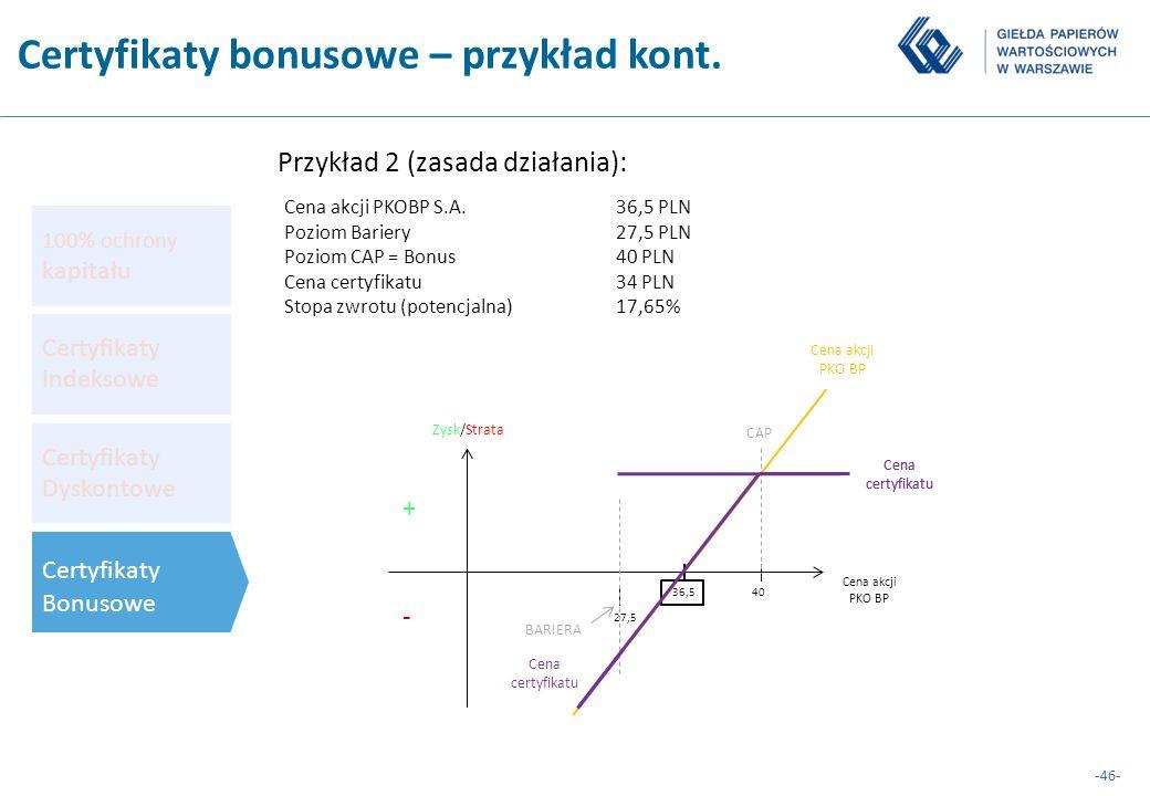 Certyfikaty bonusowe – przykład kont.