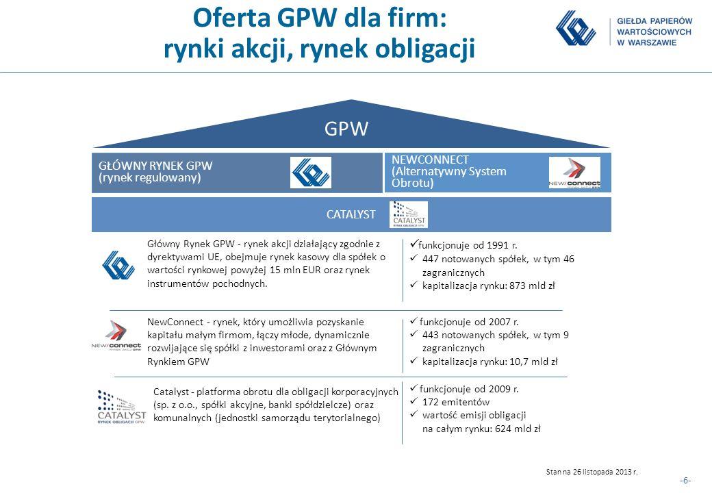 Oferta GPW dla firm: rynki akcji, rynek obligacji