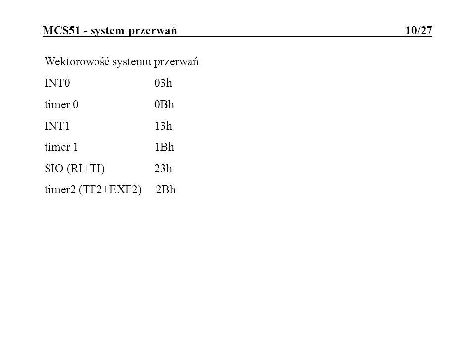 MCS51 - system przerwań 10/27
