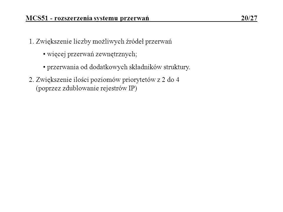 MCS51 - rozszerzenia systemu przerwań 20/27