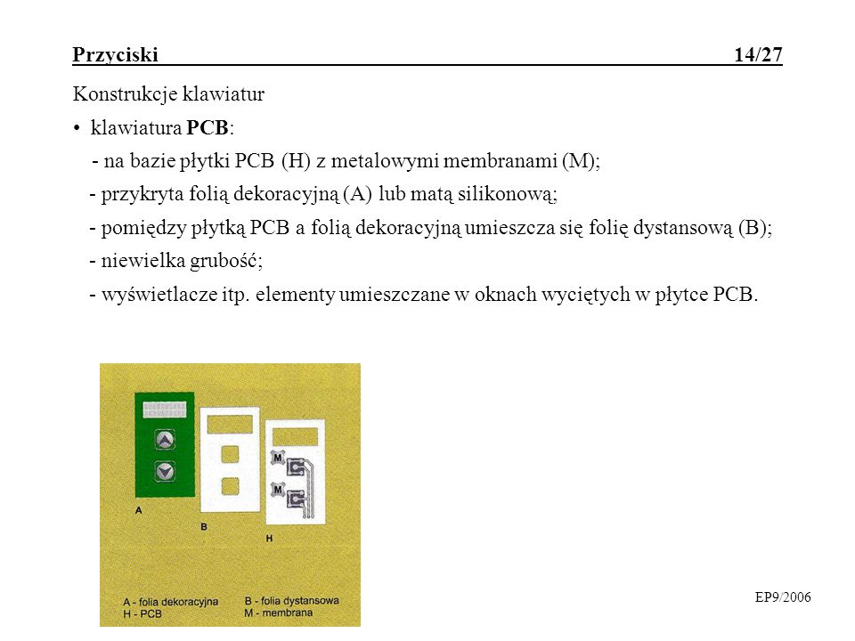 Konstrukcje klawiatur klawiatura PCB: