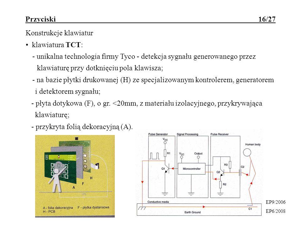 Konstrukcje klawiatur klawiatura TCT: