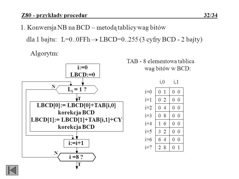 Z80 - przykłady procedur 32/34
