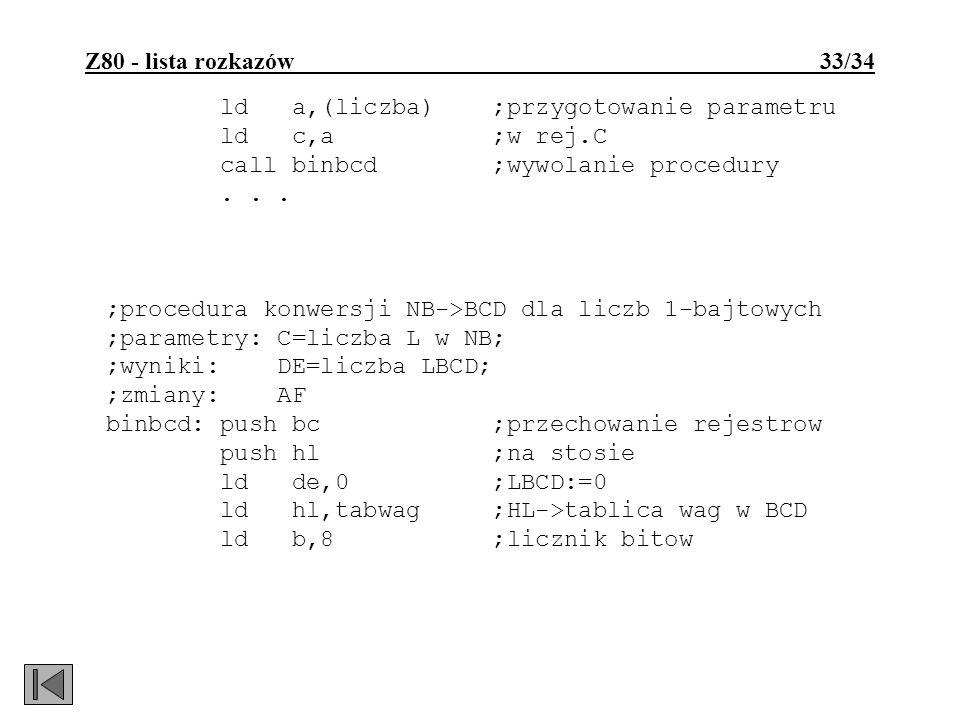 Z80 - lista rozkazów 33/34