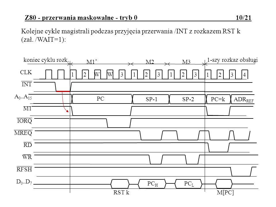 Z80 - przerwania maskowalne - tryb 0 10/21