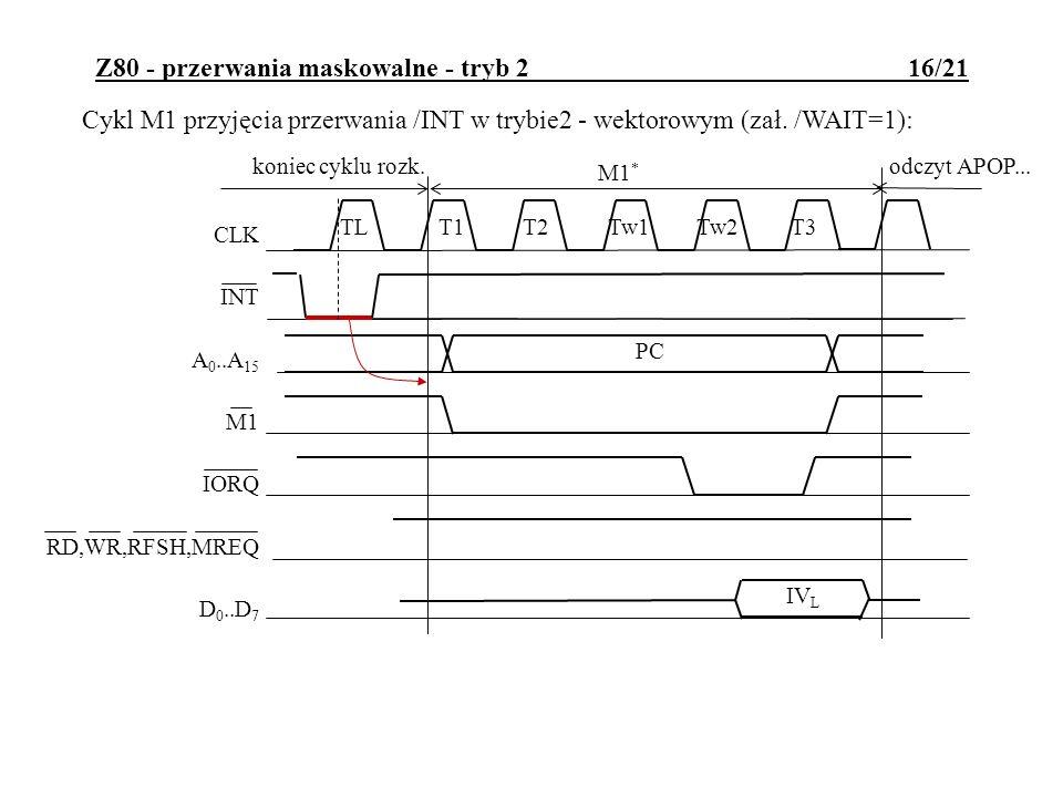 Z80 - przerwania maskowalne - tryb 2 16/21