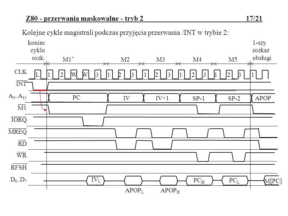 Z80 - przerwania maskowalne - tryb 2 17/21