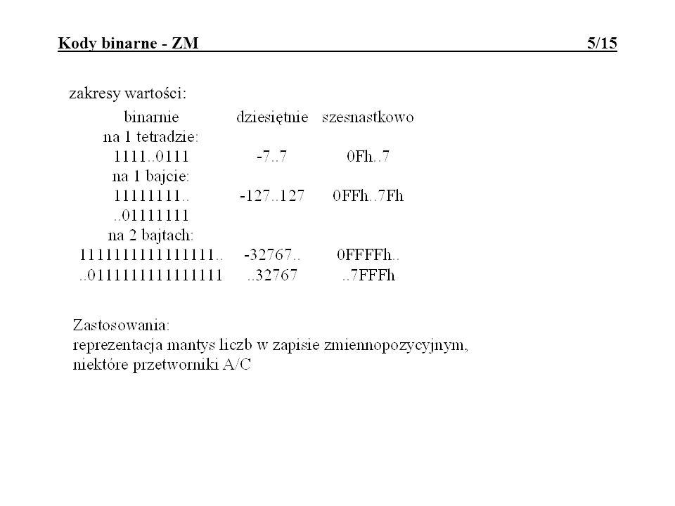 Kody binarne - ZM 5/15