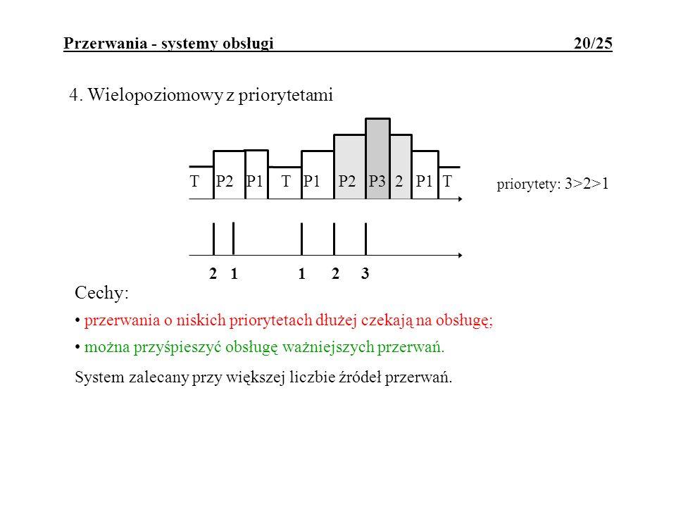 Przerwania - systemy obsługi 20/25