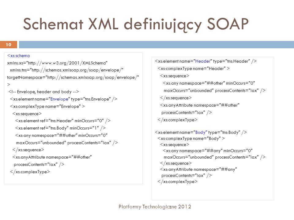 Schemat XML definiujący SOAP