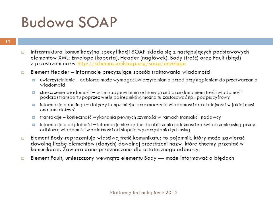 Budowa SOAP
